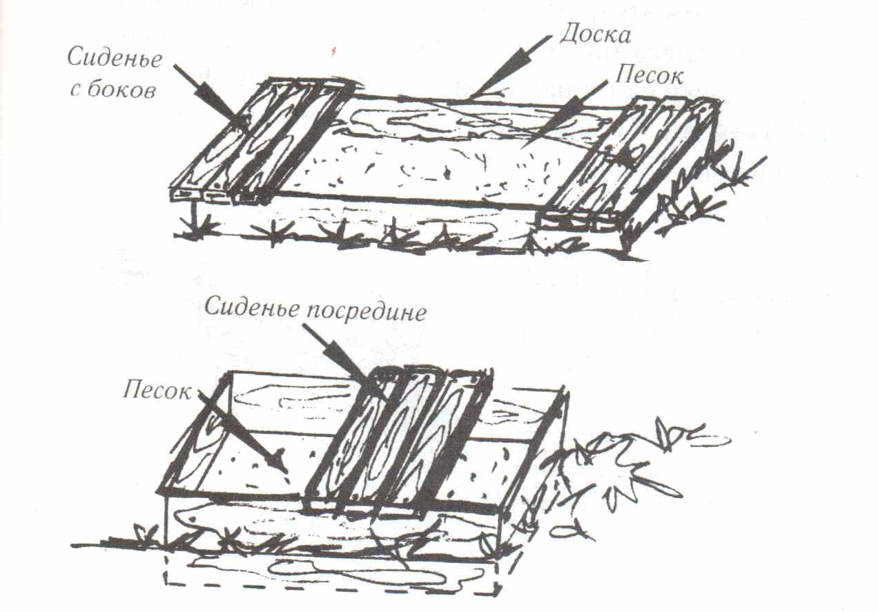 Как сделать песочницу с крышкой своими руками схема 28
